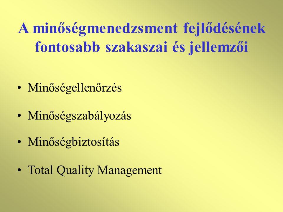 A minőségmenedzsment fejlődésének fontosabb szakaszai és jellemzői Minőségellenőrzés Minőségszabályozás Total Quality Management Minőségbiztosítás