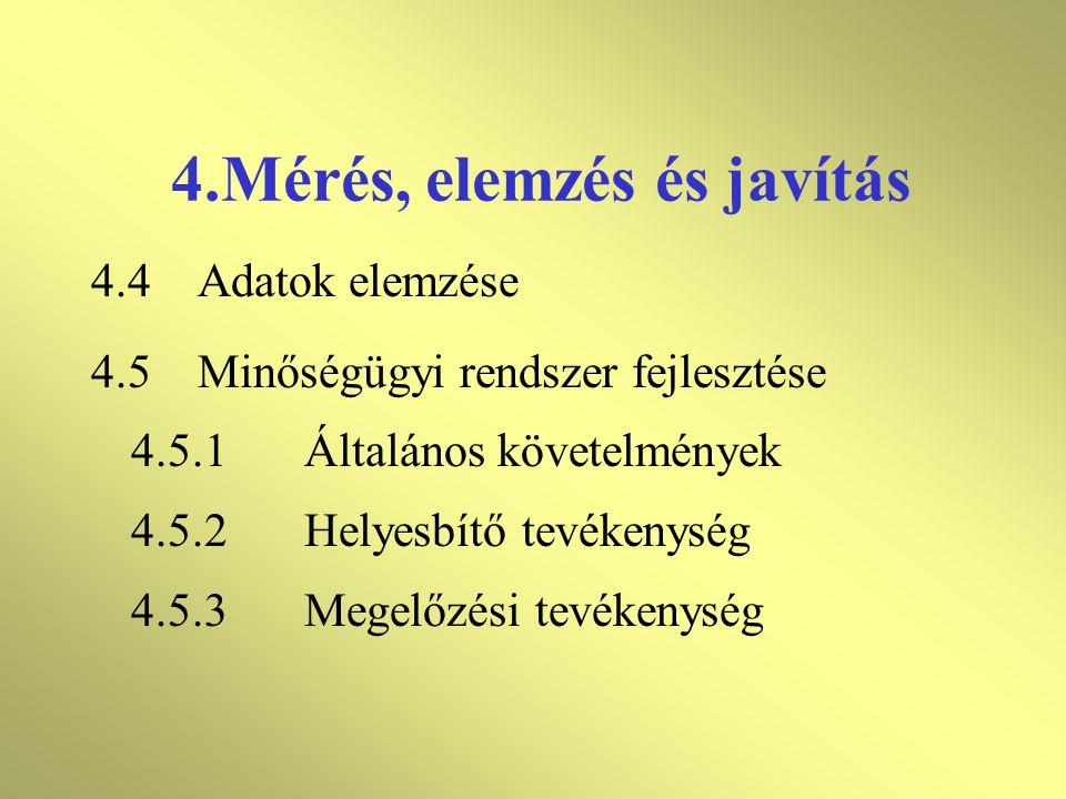 4.Mérés, elemzés és javítás 4.3A nemmegfelelőség kezelése 4.3.1 Általános követelmények 4.3.2 A nemmegfelelőség átvizsgálása és rendelkezés a továbbia