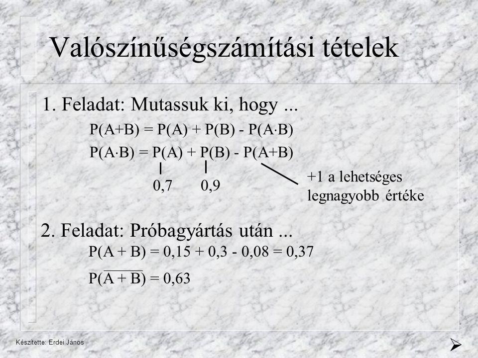 Készítette: Erdei János Valószínűségszámítási tételek 1.