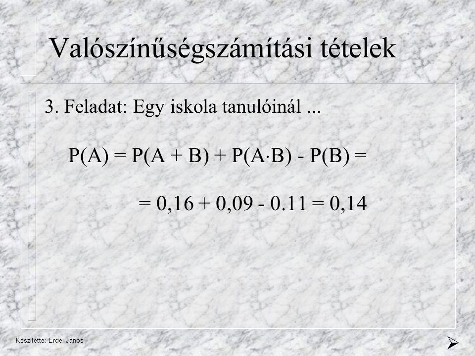 Készítette: Erdei János Valószínűségszámítási tételek 3.