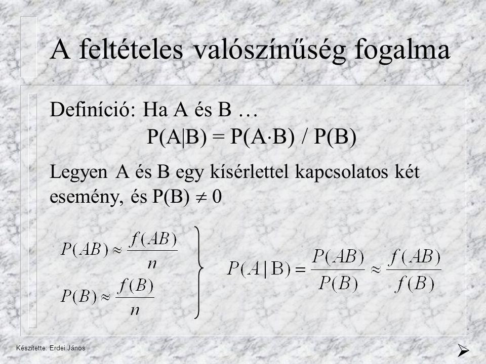 Készítette: Erdei János A feltételes valószínűség fogalma Definíció: Ha A és B … P(A|B) = P(A  B) / P(B) Legyen A és B egy kísérlettel kapcsolatos két esemény, és P(B)  0 