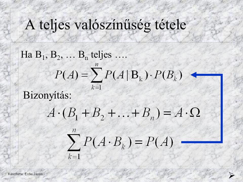 Készítette: Erdei János A teljes valószínűség tétele Ha B 1, B 2, … B n teljes …. Bizonyítás: 