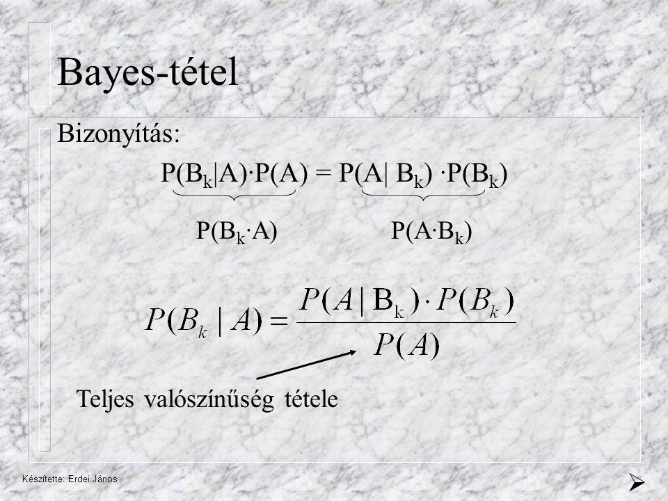 Készítette: Erdei János Bayes-tétel Bizonyítás: P(B k |A)·P(A) = P(A| B k ) ·P(B k ) P(B k ·A)P(A·B k ) Teljes valószínűség tétele 