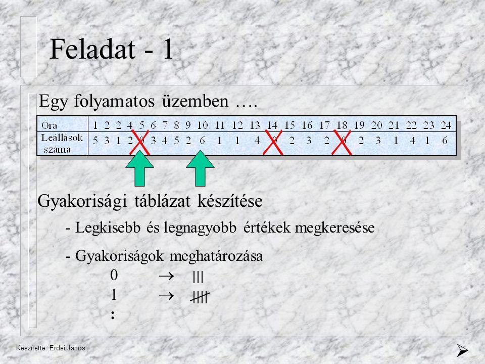 Készítette: Erdei János Feladat - 1 Egy folyamatos üzemben ….