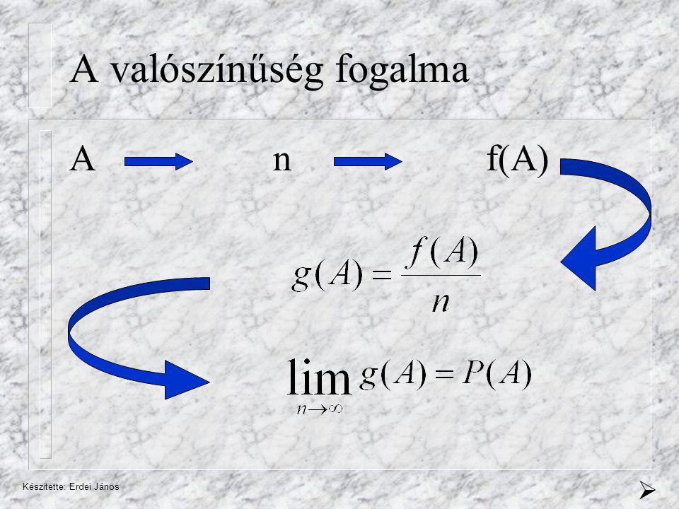 Készítette: Erdei János Bayes-tétel P(A)=0,2·0,6+0,5·0,15+0,3 ·0,25 = 0,27 P(B 1  A)=0,44 P(B 2  A)=0,28 P(B 3  A)=0,28 1,1 MFt 700 eFt 3.