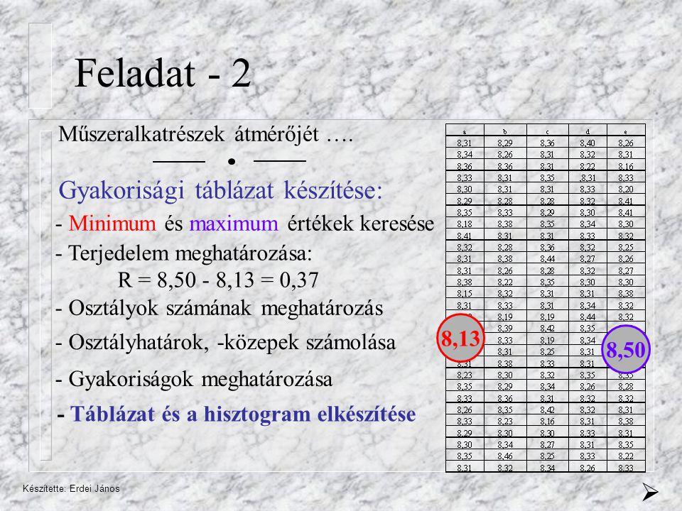 Készítette: Erdei János Feladat - 2 Műszeralkatrészek átmérőjét ….