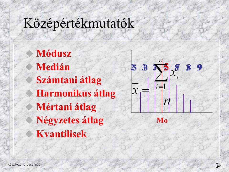 Készítette: Erdei János Középértékmutatók Mo  Módusz  Medián  Számtani átlag  Harmonikus átlag  Mértani átlag  Négyzetes átlag 5 3 7 2 8 3 9 2 3 3 5 7 8 9  Kvantilisek 
