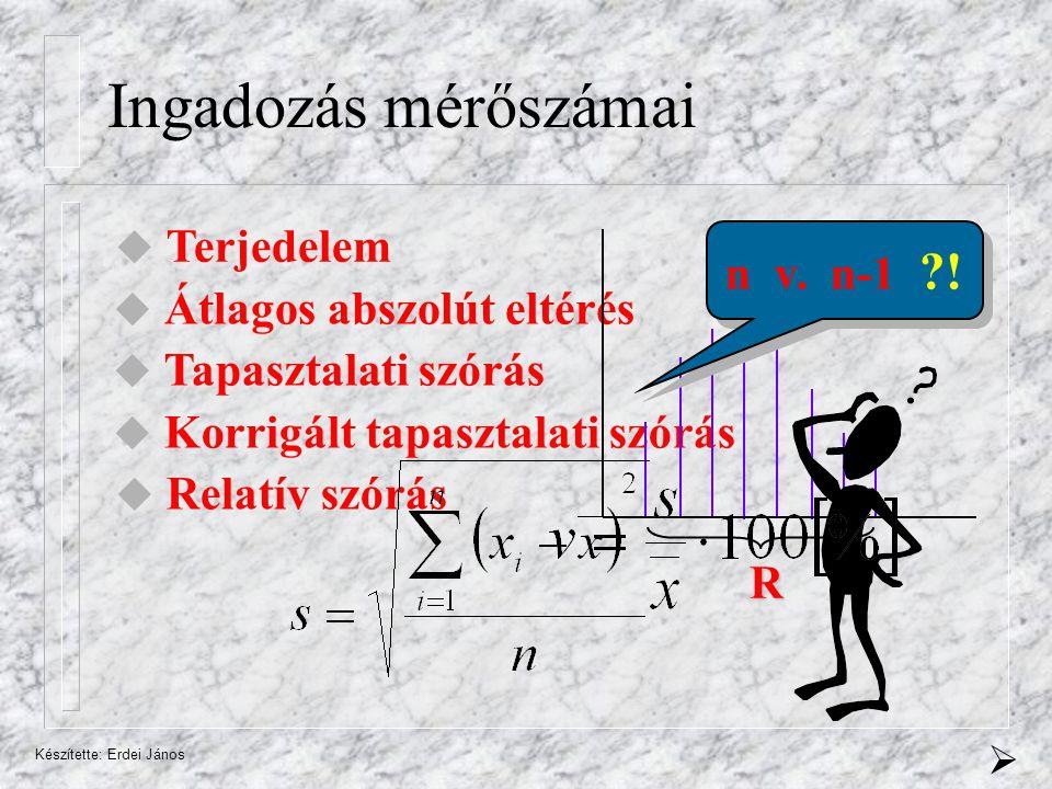 Készítette: Erdei János Ingadozás mérőszámai  Terjedelem  Átlagos abszolút eltérés  Tapasztalati szórás  Korrigált tapasztalati szórás  Relatív szórás R  n v.