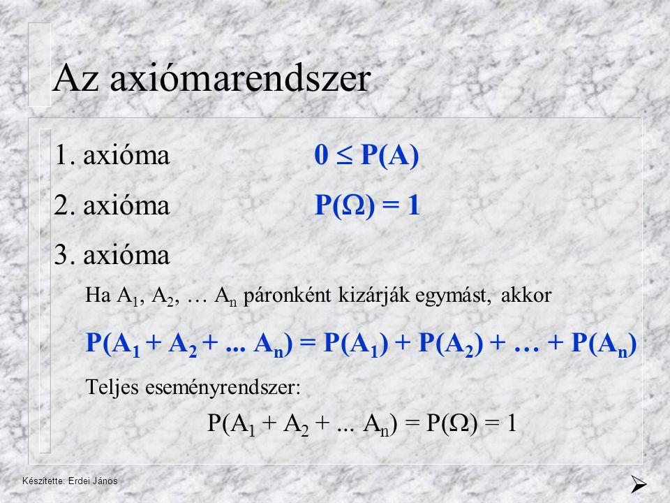 Készítette: Erdei János A valószínűség meghatározásának módszerei n Klasszikus valószínűség-meghatározás n Geometriai n Valószínűségszámítási tételek n Empirikus adatokból n Elméleti eloszlások n Szubjektív becslés 