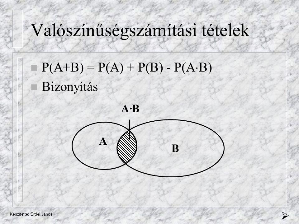 Készítette: Erdei János Valószínűségszámítási tételek n P(A+B) = P(A) + P(B) - P(A  B) n Bizonyítás A B A·B 