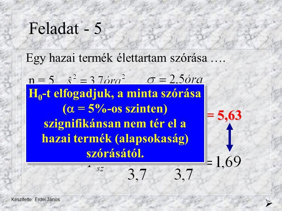 Készítette: Erdei János Feladat - 5 Egy hazai termék élettartam szórása …. n = 5 f 1 =   = 5% f 2 = 5-1 = 4 F krit = 5,63 H 0 -t elfogadjuk, a minta