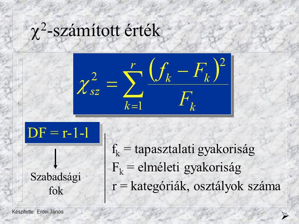 Készítette: Erdei János  2 -számított érték DF = r-1-l f k = tapasztalati gyakoriság F k = elméleti gyakoriság r = kategóriák, osztályok száma Szabad