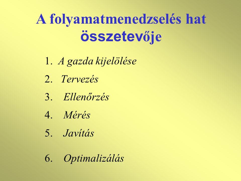 1. A gazda kijelölése 2. Tervezés 3. Ellenőrzés 4. Mérés 5. Javítás 6. Optimalizálás A folyamatmenedzselés hat összetev ője