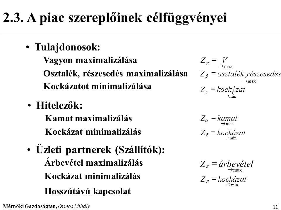 Mérnöki Gazdaságtan, Ormos Mihály 11 Tulajdonosok: Vagyon maximalizálása Osztalék, részesedés maximalizálása Kockázatot minimalizálása max   VZ , 