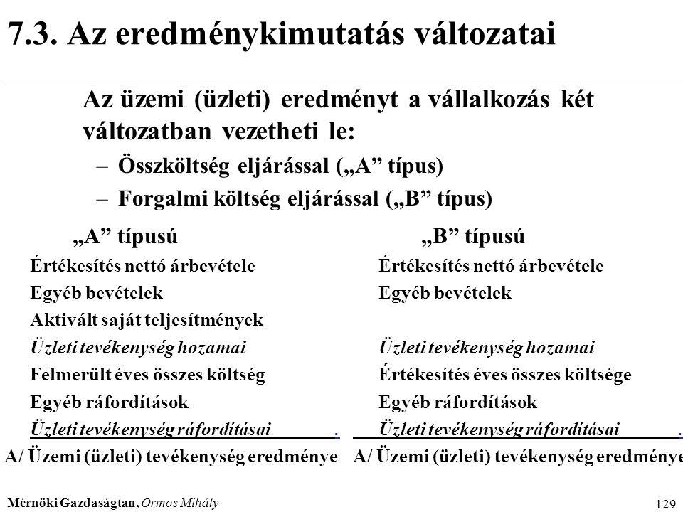 Mérnöki Gazdaságtan, Ormos Mihály 129 7.3. Az eredménykimutatás változatai Az üzemi (üzleti) eredményt a vállalkozás két változatban vezetheti le: –Ös
