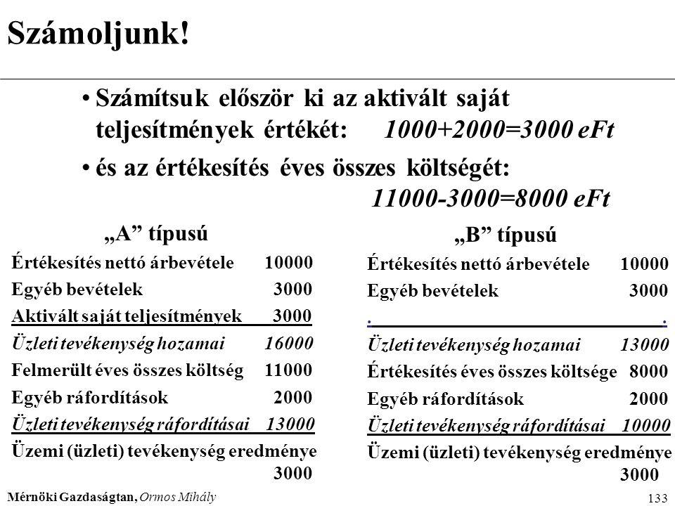 Mérnöki Gazdaságtan, Ormos Mihály 133 Számoljunk! Számítsuk először ki az aktivált saját teljesítmények értékét: 1000+2000=3000 eFt és az értékesítés