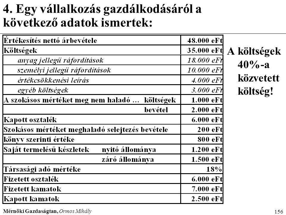 Mérnöki Gazdaságtan, Ormos Mihály 156 4. Egy vállalkozás gazdálkodásáról a következő adatok ismertek: A költségek 40%-a közvetett költség!