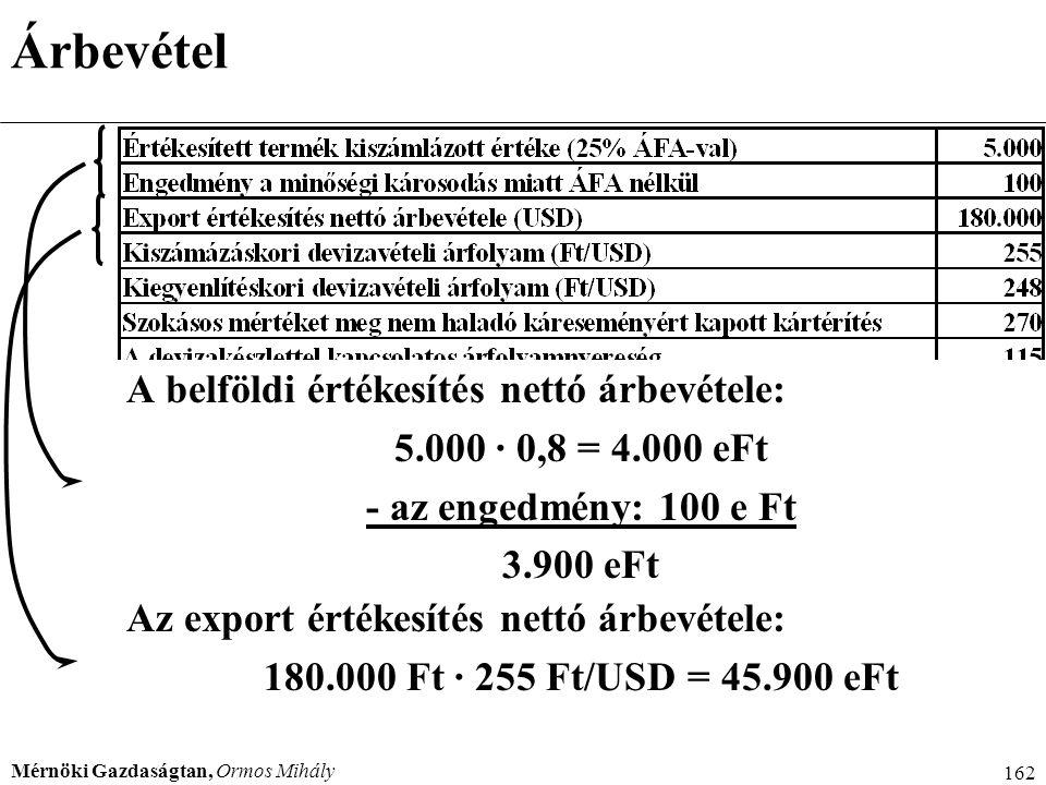 Mérnöki Gazdaságtan, Ormos Mihály 162 Árbevétel A belföldi értékesítés nettó árbevétele: 5.000 · 0,8 = 4.000 eFt - az engedmény: 100 e Ft 3.900 eFt Az
