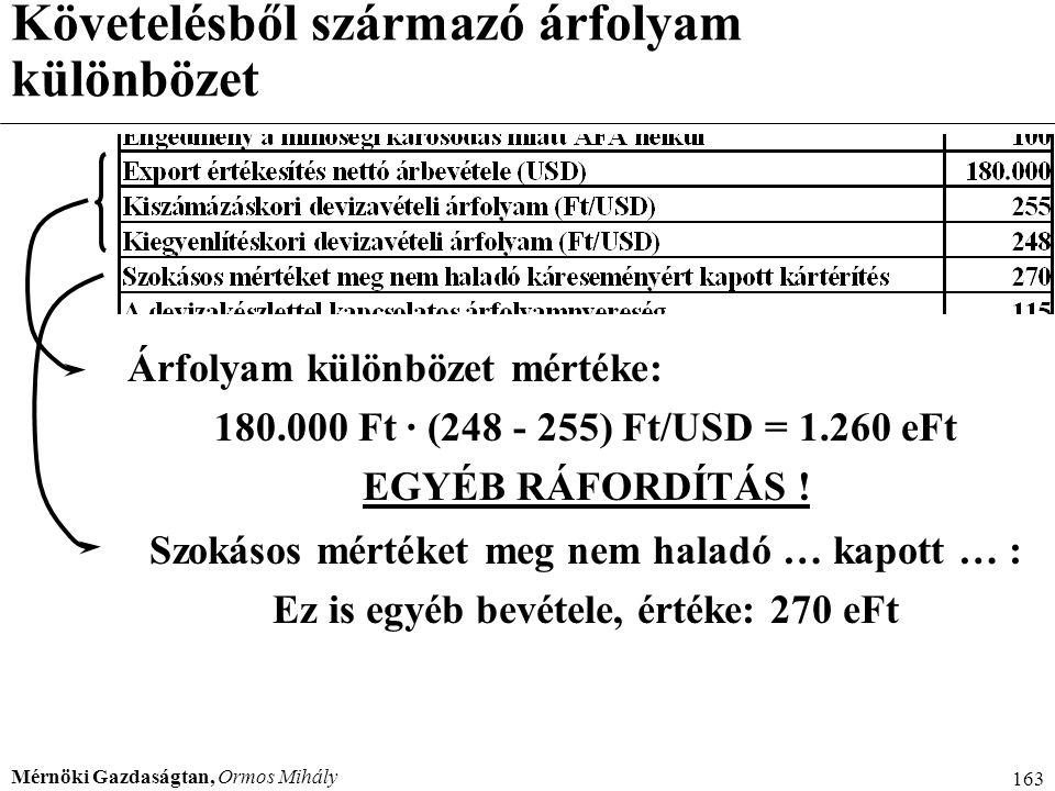Mérnöki Gazdaságtan, Ormos Mihály 163 Követelésből származó árfolyam különbözet Árfolyam különbözet mértéke: 180.000 Ft · (248 - 255) Ft/USD = 1.260 e