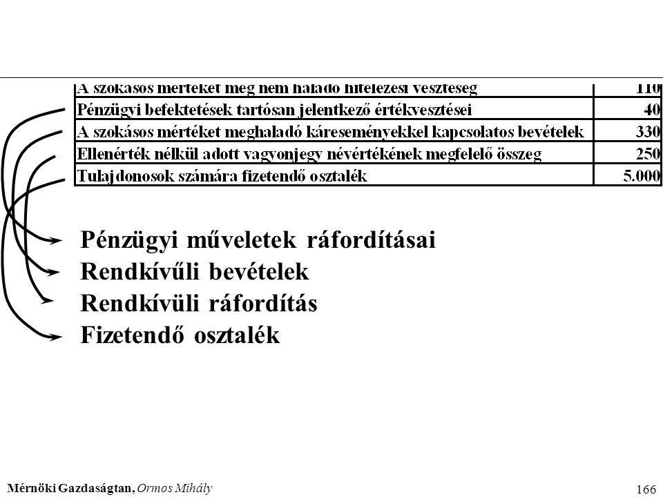 Mérnöki Gazdaságtan, Ormos Mihály 166 Pénzügyi műveletek ráfordításai Rendkívűli bevételek Rendkívüli ráfordítás Fizetendő osztalék