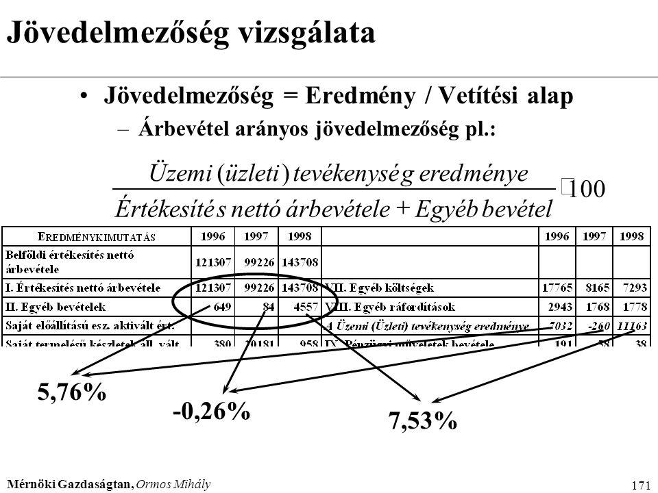 Mérnöki Gazdaságtan, Ormos Mihály 171 Jövedelmezőség vizsgálata Jövedelmezőség = Eredmény / Vetítési alap –Árbevétel arányos jövedelmezőség pl.: 100 )