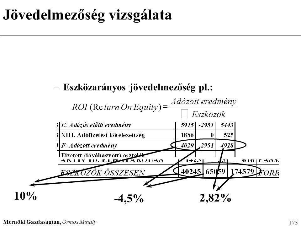 Mérnöki Gazdaságtan, Ormos Mihály 173 –Eszközarányos jövedelmezőség pl.: 10% -4,5% 2,82%   Eszközök eredményAdózott EquityOnturnROI)(Re Jövedelmezős