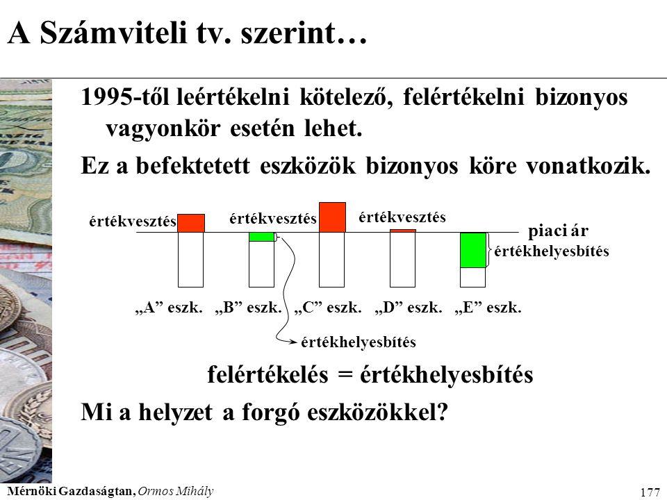 Mérnöki Gazdaságtan, Ormos Mihály 177 A Számviteli tv. szerint… 1995-től leértékelni kötelező, felértékelni bizonyos vagyonkör esetén lehet. Ez a befe