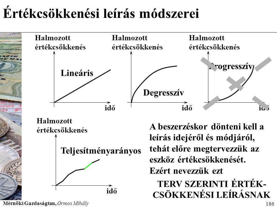 Mérnöki Gazdaságtan, Ormos Mihály 186 Progresszív Értékcsökkenési leírás módszerei idő Halmozott értékcsökkenés idő Halmozott értékcsökkenés idő Halmo