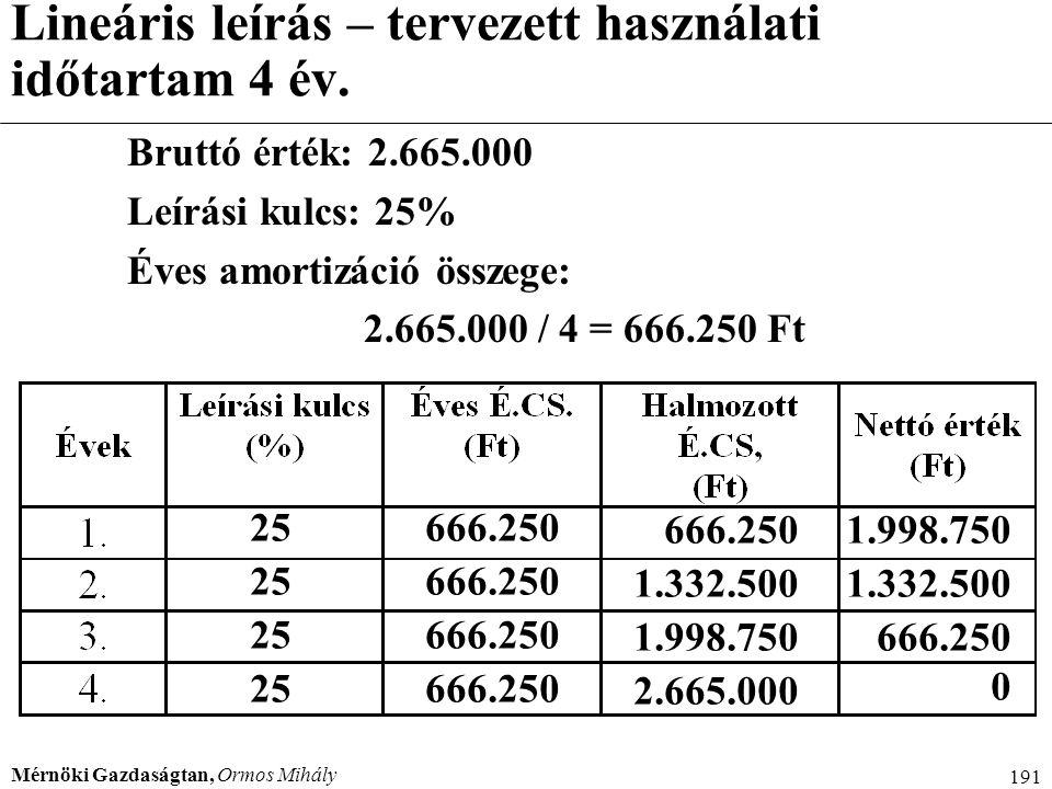 Mérnöki Gazdaságtan, Ormos Mihály 191 Lineáris leírás – tervezett használati időtartam 4 év. Bruttó érték: 2.665.000 Leírási kulcs: 25% Éves amortizác