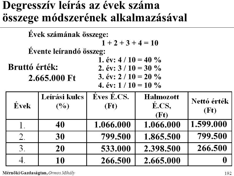 Mérnöki Gazdaságtan, Ormos Mihály 192 Degresszív leírás az évek száma összege módszerének alkalmazásával Évek számának összege: 1 + 2 + 3 + 4 = 10 Éve
