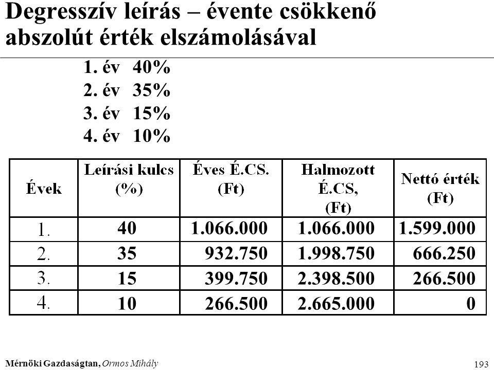 Mérnöki Gazdaságtan, Ormos Mihály 193 Degresszív leírás – évente csökkenő abszolút érték elszámolásával 1. év40% 2. év35% 3. év15% 4. év10% 40 35 15 1