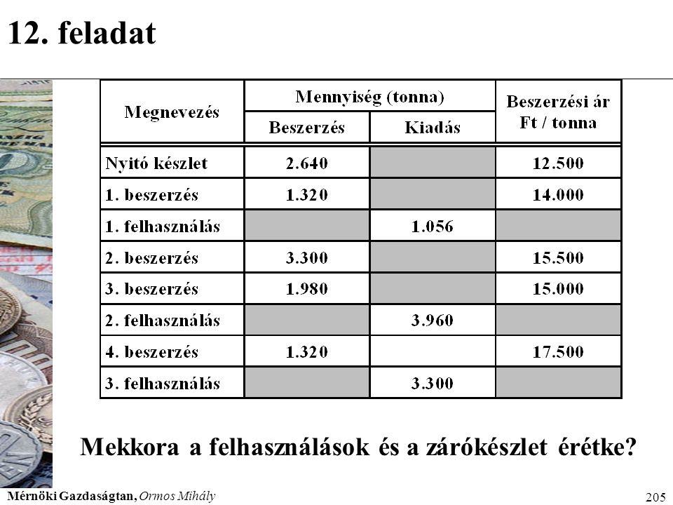 Mérnöki Gazdaságtan, Ormos Mihály 205 12. feladat Mekkora a felhasználások és a zárókészlet érétke?