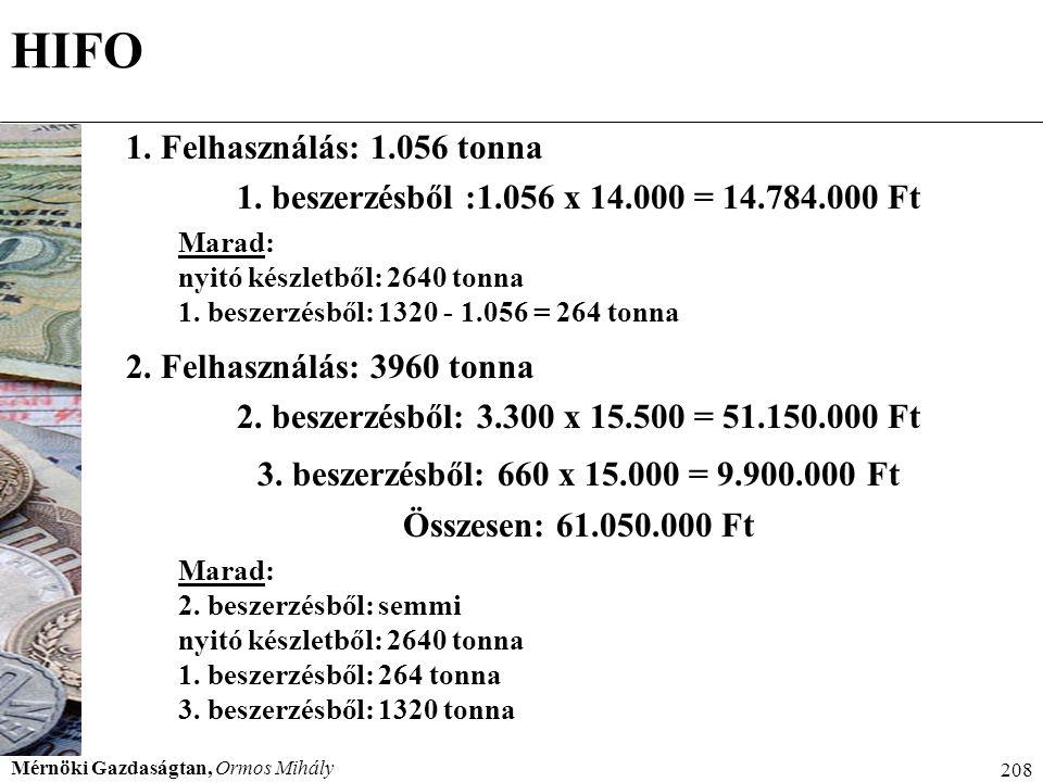Mérnöki Gazdaságtan, Ormos Mihály 208 HIFO 1. Felhasználás: 1.056 tonna 1. beszerzésből :1.056 x 14.000 = 14.784.000 Ft Marad: nyitó készletből: 2640