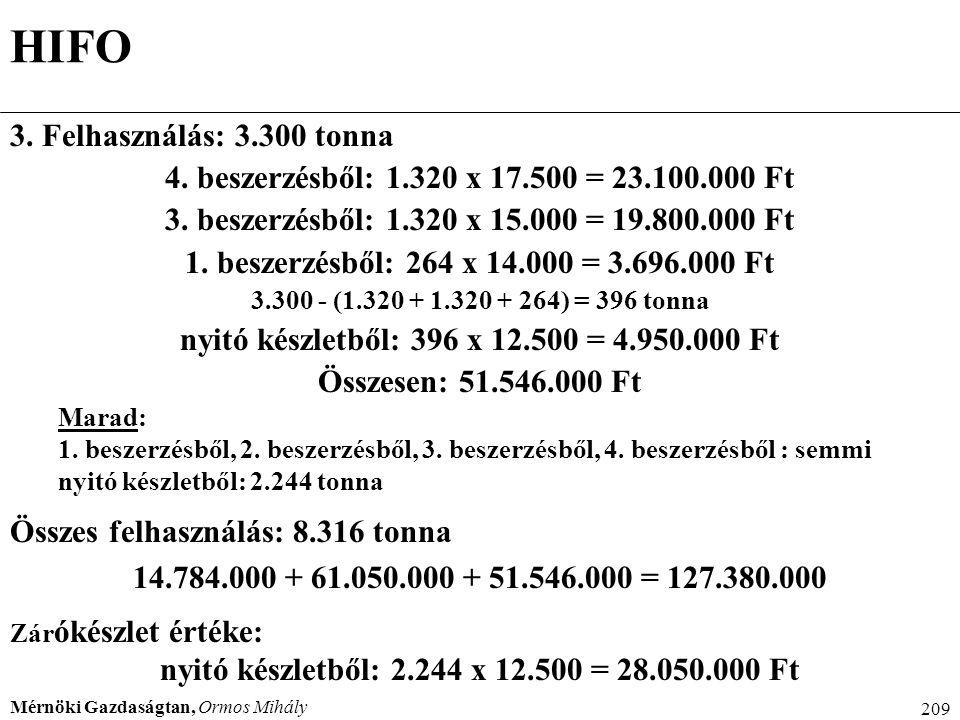 Mérnöki Gazdaságtan, Ormos Mihály 209 HIFO 3. Felhasználás: 3.300 tonna 4. beszerzésből: 1.320 x 17.500 = 23.100.000 Ft 3. beszerzésből: 1.320 x 15.00
