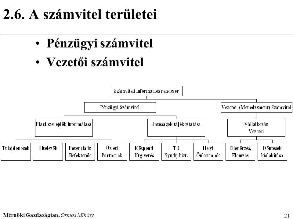 Mérnöki Gazdaságtan, Ormos Mihály 21 2.6. A számvitel területei Pénzügyi számvitel Vezetői számvitel
