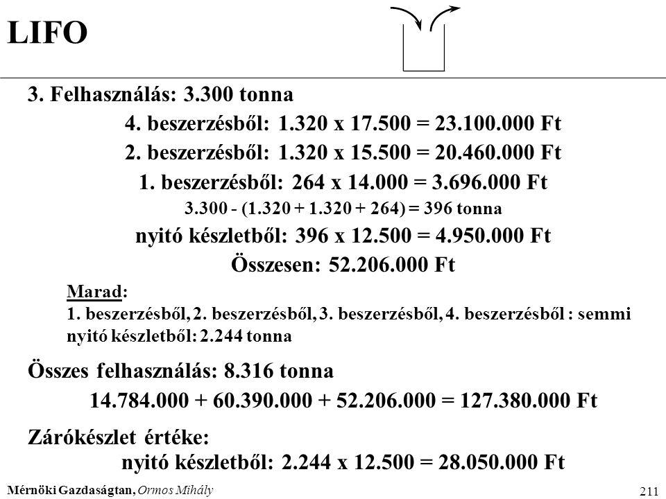 Mérnöki Gazdaságtan, Ormos Mihály 211 LIFO 3. Felhasználás: 3.300 tonna 4. beszerzésből: 1.320 x 17.500 = 23.100.000 Ft 2. beszerzésből: 1.320 x 15.50