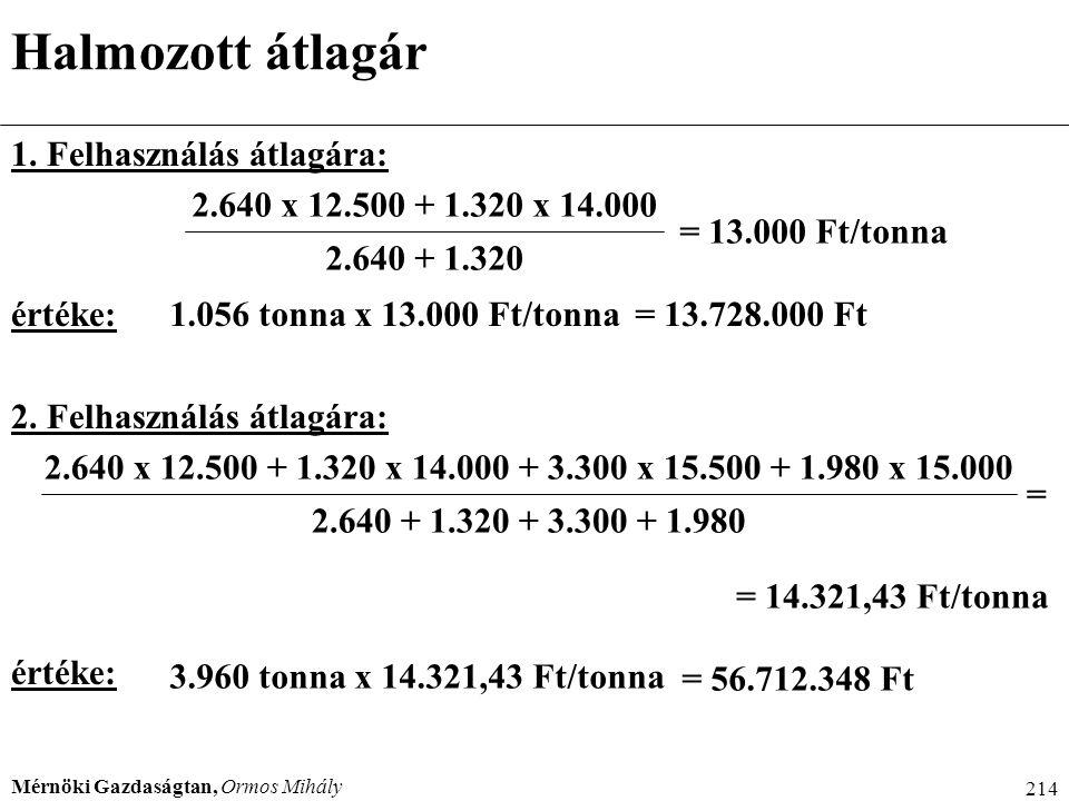 Mérnöki Gazdaságtan, Ormos Mihály 214 Halmozott átlagár 1. Felhasználás átlagára: 2.640 x 12.500 + 1.320 x 14.000 2.640 + 1.320 = 13.000 Ft/tonna érté
