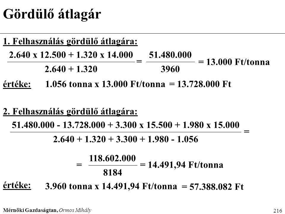 Mérnöki Gazdaságtan, Ormos Mihály 216 Gördülő átlagár 1. Felhasználás gördülő átlagára: 2.640 x 12.500 + 1.320 x 14.000 2.640 + 1.320 = 13.000 Ft/tonn