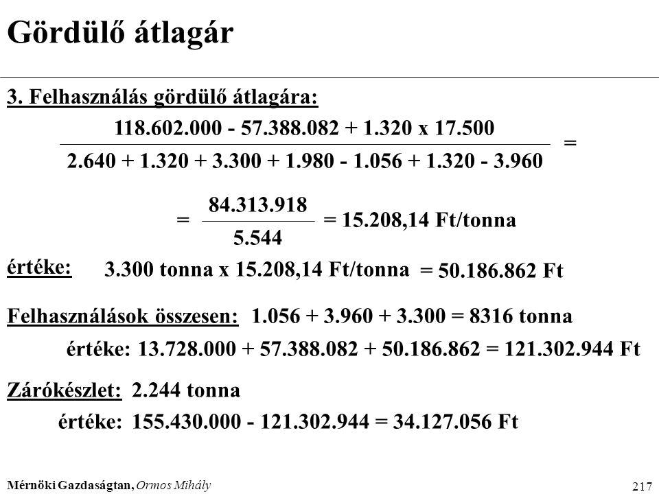 Mérnöki Gazdaságtan, Ormos Mihály 217 Gördülő átlagár 3. Felhasználás gördülő átlagára: 118.602.000 - 57.388.082 + 1.320 x 17.500 2.640 + 1.320 + 3.30