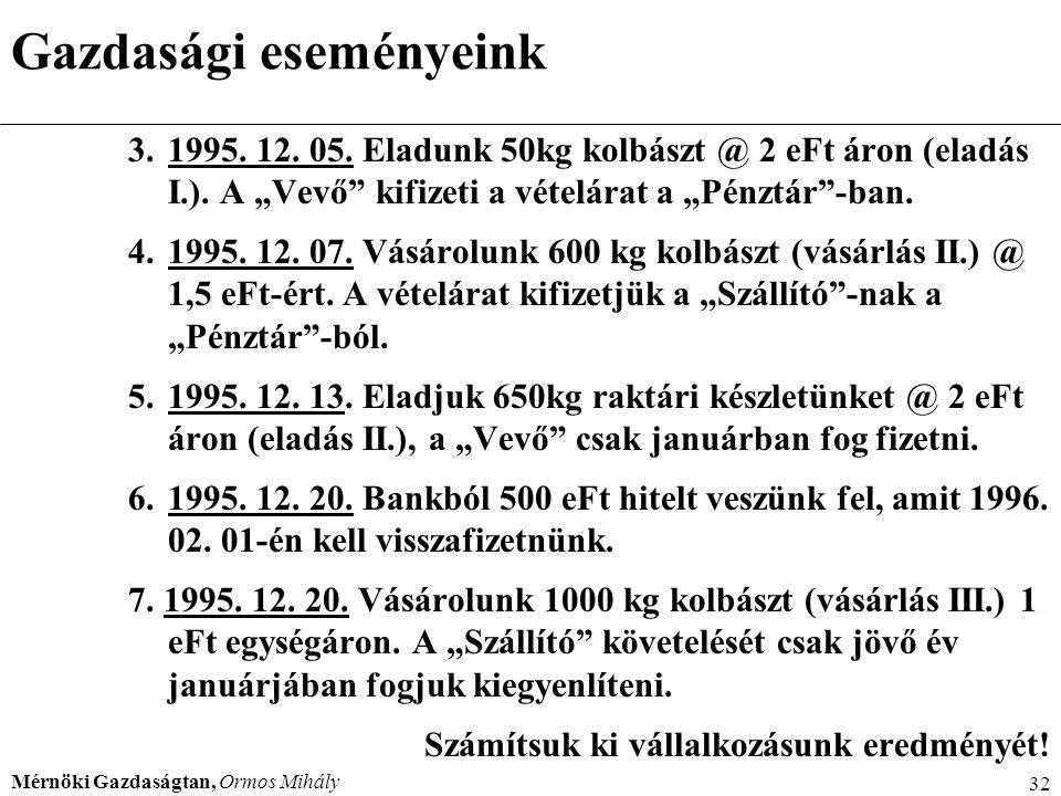 """Mérnöki Gazdaságtan, Ormos Mihály 32 Gazdasági eseményeink 3.1995. 12. 05. Eladunk 50kg kolbászt @ 2 eFt áron (eladás I.). A """"Vevő"""" kifizeti a vételár"""