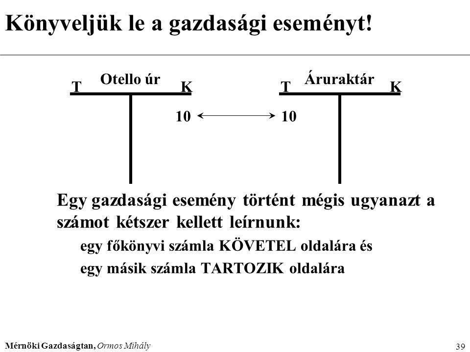 Mérnöki Gazdaságtan, Ormos Mihály 39 Könyveljük le a gazdasági eseményt! Egy gazdasági esemény történt mégis ugyanazt a számot kétszer kellett leírnun