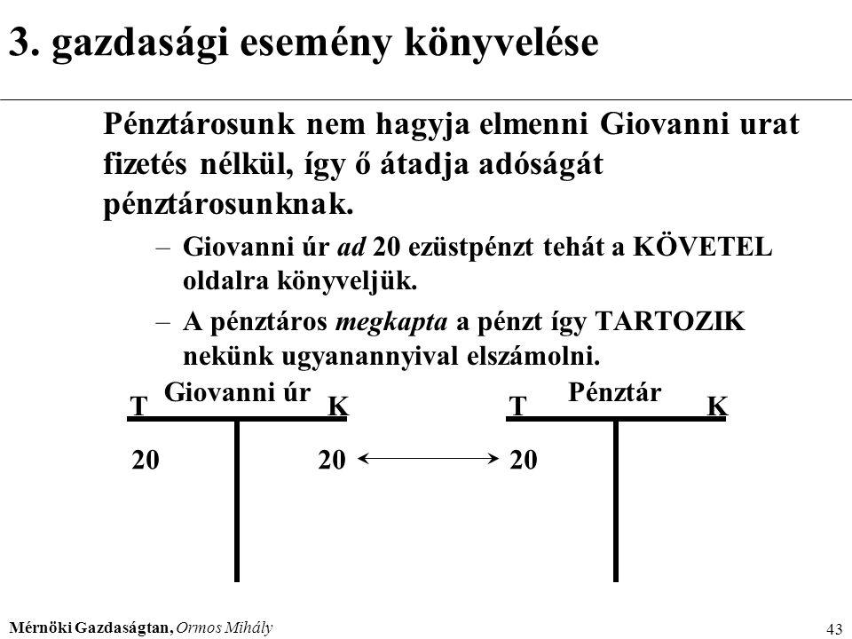 Mérnöki Gazdaságtan, Ormos Mihály 43 3. gazdasági esemény könyvelése Pénztárosunk nem hagyja elmenni Giovanni urat fizetés nélkül, így ő átadja adóság