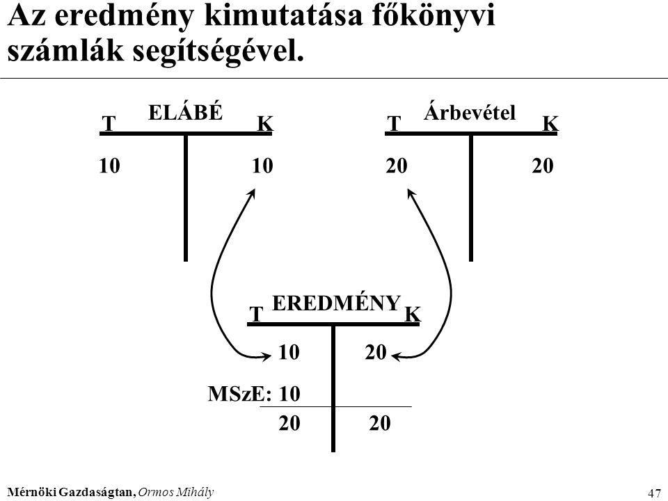 Mérnöki Gazdaságtan, Ormos Mihály 47 Az eredmény kimutatása főkönyvi számlák segítségével. 10 Árbevétel TK 20 ELÁBÉ TK 10 EREDMÉNY TK 2010 MSzE: 10 20