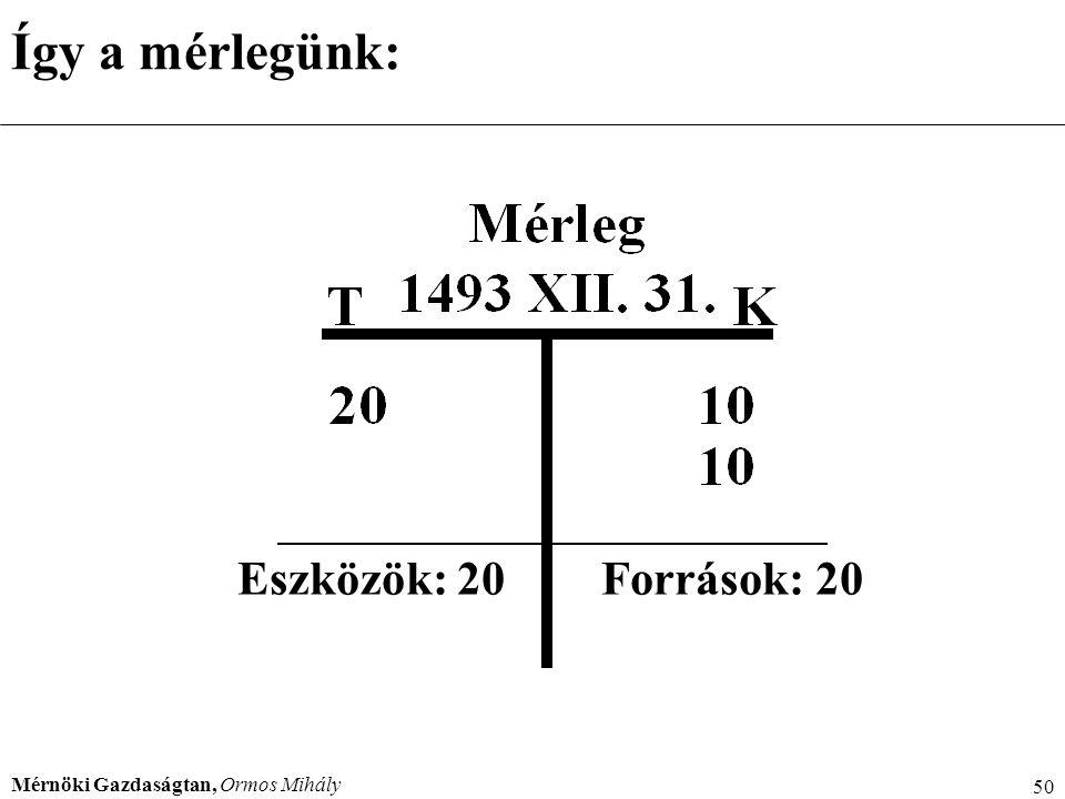 Mérnöki Gazdaságtan, Ormos Mihály 50 Így a mérlegünk: Eszközök: 20Források: 20