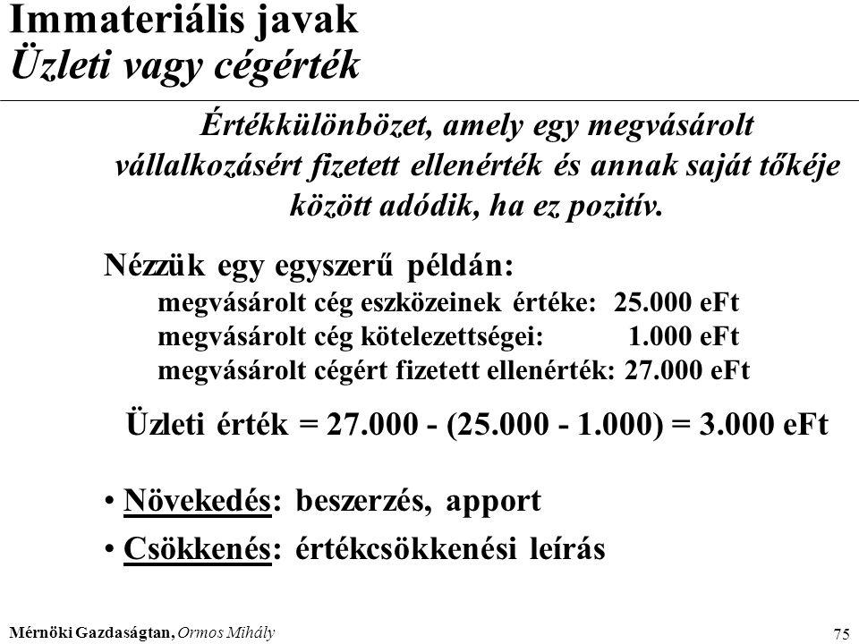 Mérnöki Gazdaságtan, Ormos Mihály 75 Immateriális javak Üzleti vagy cégérték Értékkülönbözet, amely egy megvásárolt vállalkozásért fizetett ellenérték