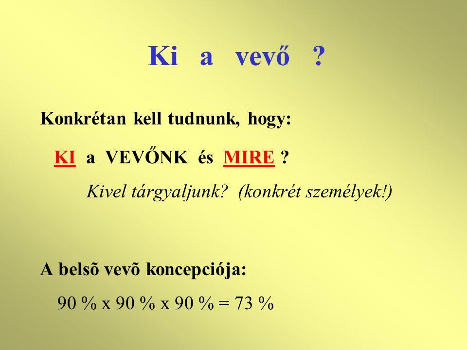Ki a vevő ? Konkrétan kell tudnunk, hogy: KI a VEVŐNK és MIRE ? Kivel tárgyaljunk? (konkrét személyek!) A belsõ vevõ koncepciója: 90 % x 90 % x 90 % =