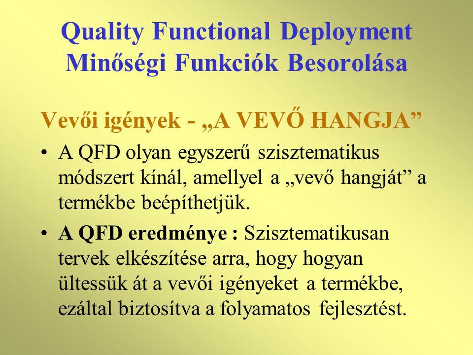 """Quality Functional Deployment Minőségi Funkciók Besorolása Vevői igények - """"A VEVŐ HANGJA A QFD olyan egyszerű szisztematikus módszert kínál, amellyel a """"vevő hangját a termékbe beépíthetjük."""