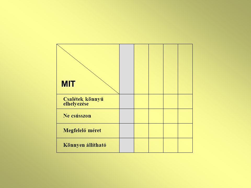 MIT Csalétek könnyű elhelyezése Ne csússzon Megfelelő méret Könnyen állítható