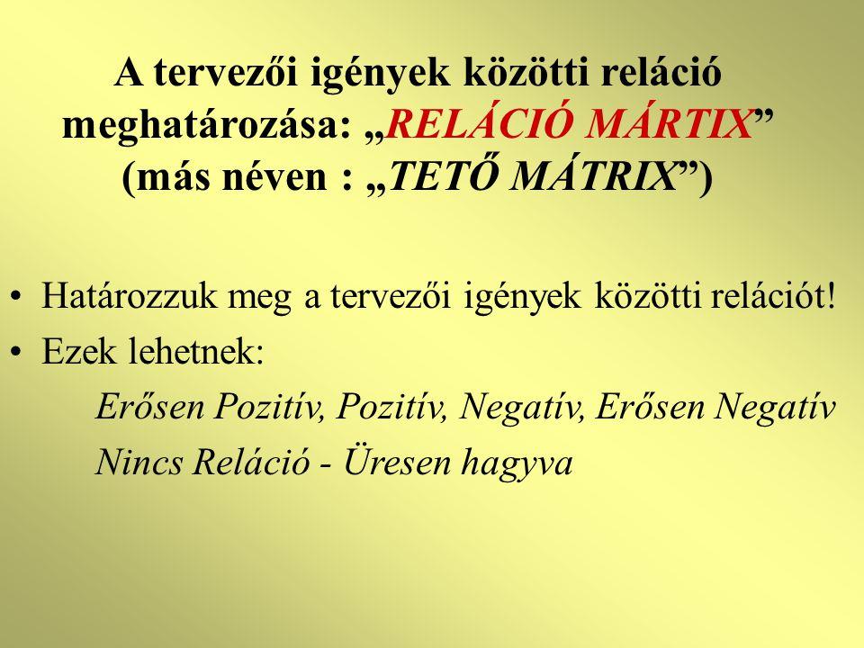 """A tervezői igények közötti reláció meghatározása: """"RELÁCIÓ MÁRTIX (más néven : """"TETŐ MÁTRIX ) Határozzuk meg a tervezői igények közötti relációt."""