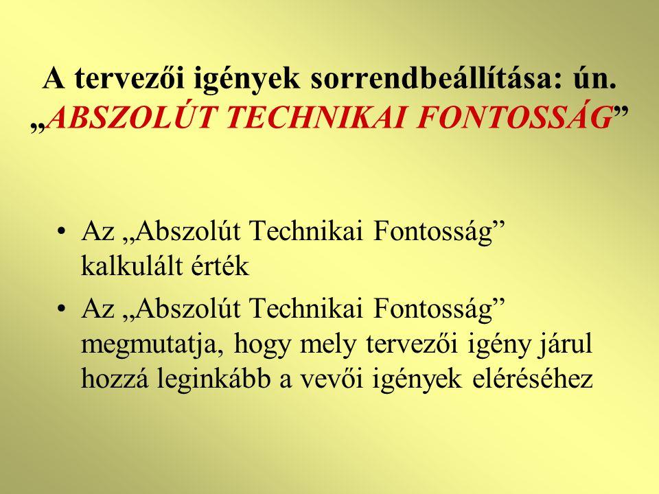 """A tervezői igények sorrendbeállítása: ún. """"ABSZOLÚT TECHNIKAI FONTOSSÁG"""" Az """"Abszolút Technikai Fontosság"""" kalkulált érték Az """"Abszolút Technikai Font"""